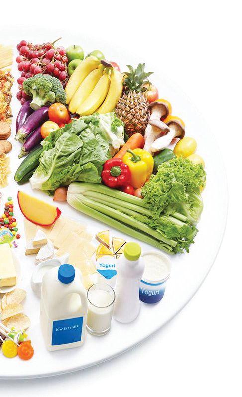 Merancang Pola Makan Seimbang Bahana Online